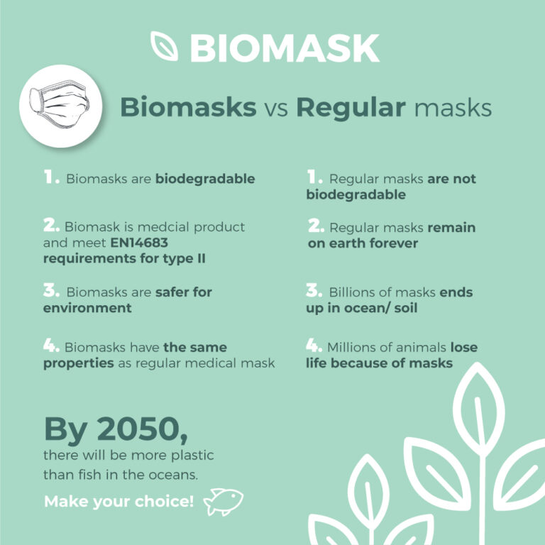 Porównanie_Biomask_EN